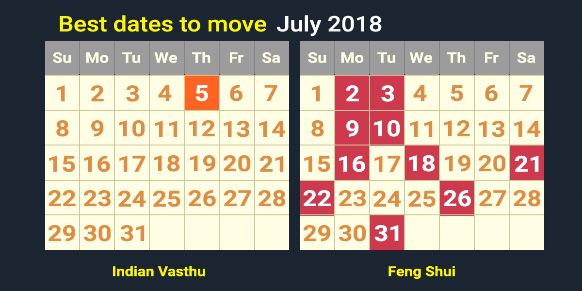 2019 Auspicious Days for Your Griha Pravesh Month Wise - The NoBroker Times